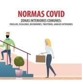 Carteles medidas covid en comunidades de propietarios