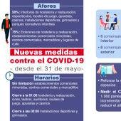 Nuevas medidas contra la Coivd-19 en la Comunidad de Madrid