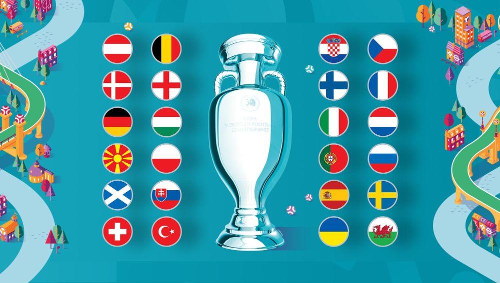 Eurocopa 2020: grupos y lista completa de equipos participantes