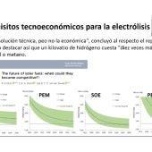 El foro Innotransfer promueve el hábitat sostenible con un debate sobre sus retos en la Universitat Jaume I