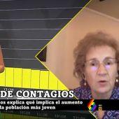 """Margarita del Val alerta de que los jóvenes con coronavirus """"progresan rápidamente hacia la gravedad"""""""