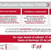 Nueva restricciones en la Comunitat Valenciana.