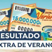 El Sorteo Extraordinario de Verano de la ONCE deja un millón de euros en Cuenca