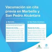 Vacunas Marbella