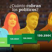 ¿Cuánto dinero cobran los políticos en España?