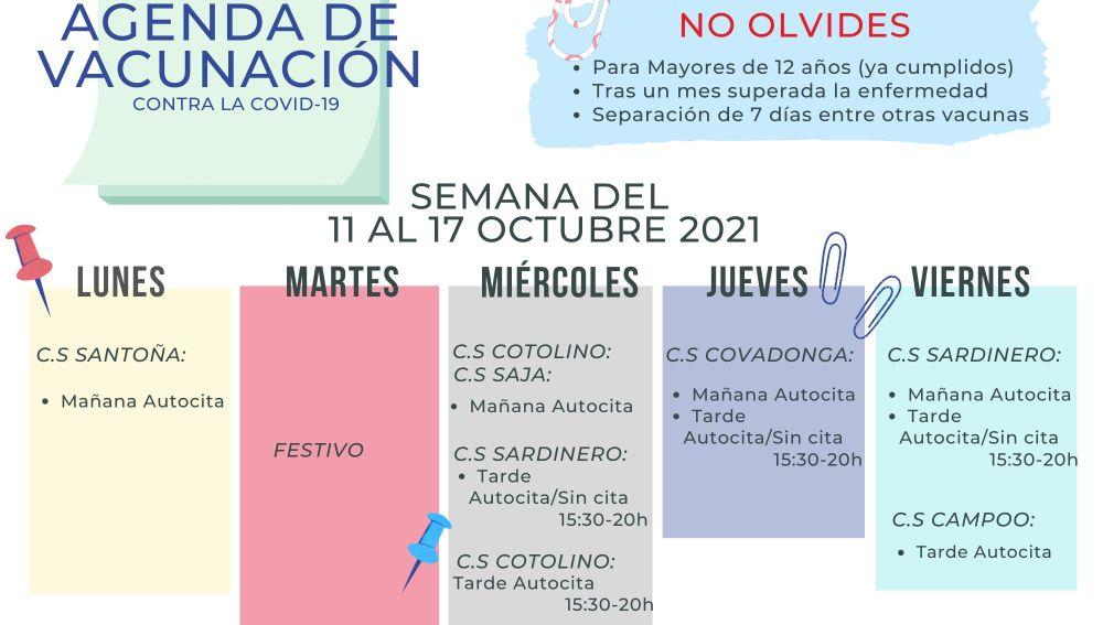 Lugares, días y horas para recibir la vacuna contra el coronavirus sin cita previa en Cantabria